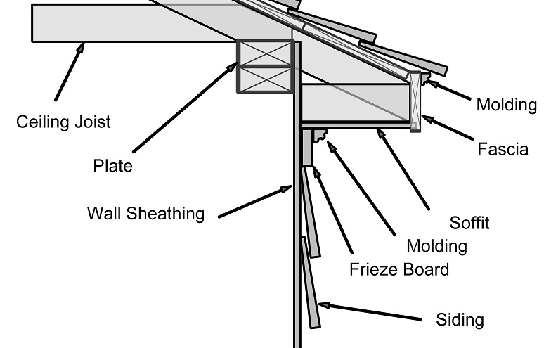 Tesla Roof Tiles Could Be Twice The Cost Of Standard Roof