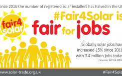 Industry urged to get behind 'Fair4Solar' campaign