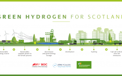 'Green hydrogen for Scotland' gets underway with project powered by solar and wind